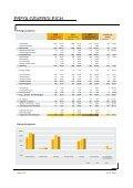 Musterauswertung Unternehmensdiagnose - Atikon - Seite 6