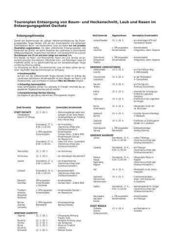 Tourenplan Entsorgung von Baum- und ... - ATO-Online.de