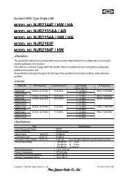 Ku-band DRO Type Single LNB - Kempa Satellite Networks
