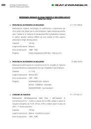 Referenze tecnologie ambientali - Atzwanger