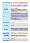 Companheiro 100 - sinsexpro - Page 3