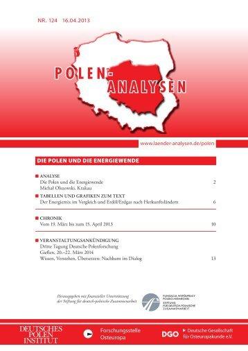 PolenAnalysen124