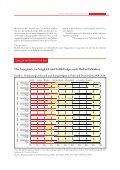PolenAnalysen124 - Page 6