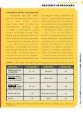 Fontes de Fibras para papel - O Nosso Papel - Page 2