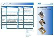 Angebote der AVR Getrennt sammeln sinnvoll verwerten