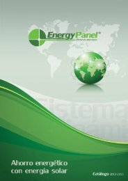 thermboil - Energy Panel