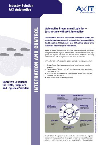 INTETRATION AND CONTROL - AXIT