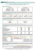 TARIFAS Y CONDICIONES ECONÓMICAS - Cortal Consors - Page 2