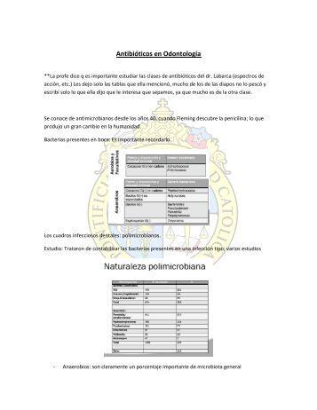 Antimicrobianos y Práctica Dental - Centro de Estudiantes ...