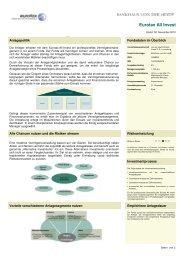FactSheet_Eurotax All Invest_Thesaurierend_2010_11