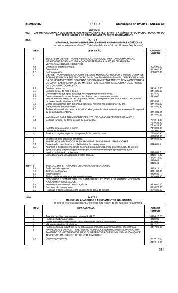 RICMS/2002 281 PROLEX Atualização nº 12/2011 - ANEXO XII