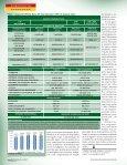 Projeto Belo Monte - Revista Engenharia - Page 4