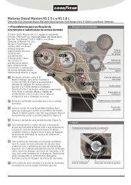 Motores Diesel Maxion HS 2.5L e HS 2.8L - Goodyear