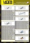 PARAFUSOS - via motos distribuidora de peças para motos - Page 3
