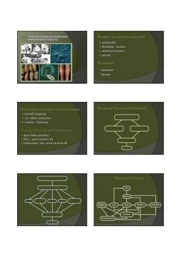 Sumber penularan penyakit Penerima Diagram ... - Kuliah FTSL