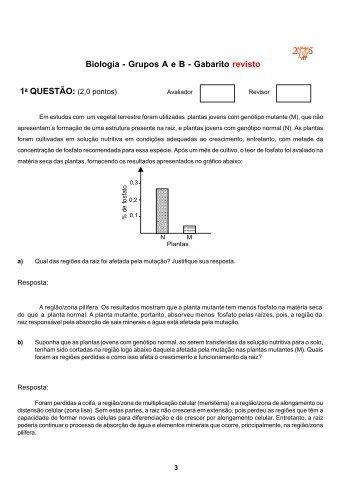 Biologia - Grupos A e B - UFF