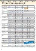 Sécurité Incendie ERP - workinclass.ch - Page 6
