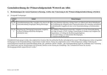 Gemeindeordnung der Primarschulgemeinde ... - Wettswil am Albis
