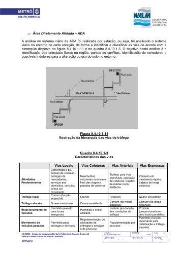 ⇒ Área Diretamente Afetada – ADA A análise do sistema ... - Metrô