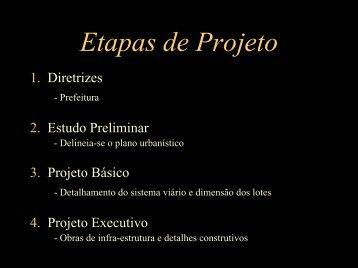 Insumos à elaboração do projeto - USP