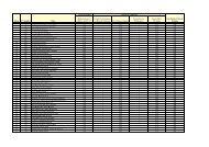 Critério de Seriação Média Licenciatura (Média - 10) X 3 / 10 ...