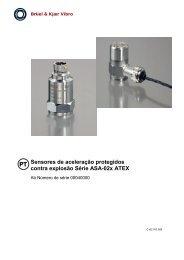 Sensores de aceleração protegidos contra explosão Série ASA-02x ...