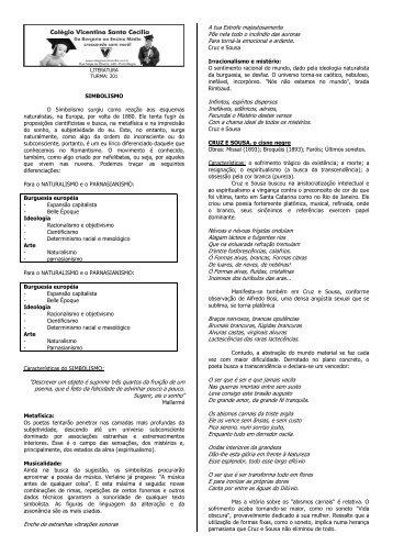 Parnasianismo e Simbolismo - resumo.pdf
