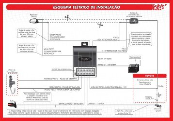 manual ac02 - Tury
