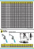 mecanismo de travamento - Kifix.com.br - Page 5