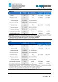 INFORME CLIMATOLÓXICO MES DE MARZO DE 2013 - Page 7