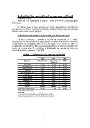 A distribuição geográfica dos seguros no Brasil - Rating de Seguros