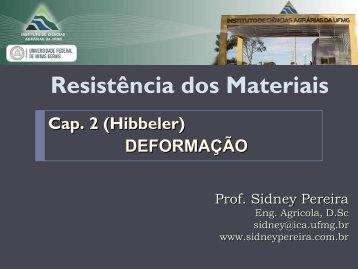 Deformação - Sidney Pereira