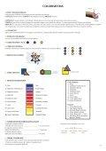 Manual curvas - Kenwee - Page 4
