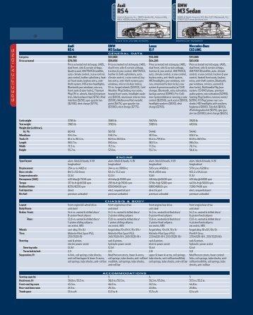2008 Audi RS 4 - Road & Track