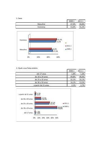 A socio cultural analysis of singapore