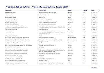 Programa BNB de Cultura - Projetos Patrocinados na Edição 2008