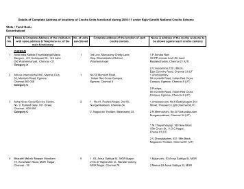 Details of Complete Address of locations of Creche Units functional ...