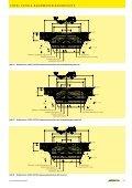 CREABETON BAUSTOFF AG - Zeiss Neutra SA - Seite 3