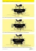 CREABETON BAUSTOFF AG - Zeiss Neutra SA - Seite 7