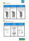 Soluções para a CARGA - Page 3