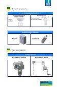 Soluções para a CARGA - Page 4