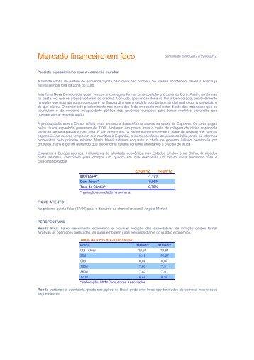 Mercado financeiro em foco - Banco Itaú