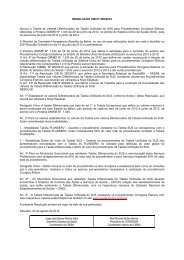 Resolução CIB nº 265/2012, de 02 de - Secretaria de Saúde do ...
