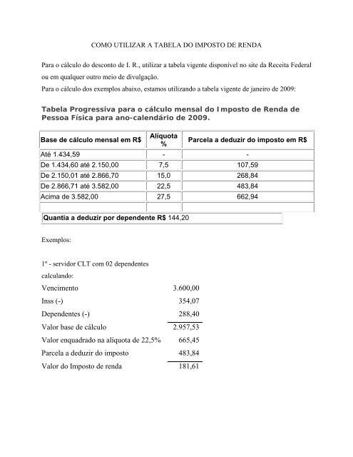 tabela de imposto de renda