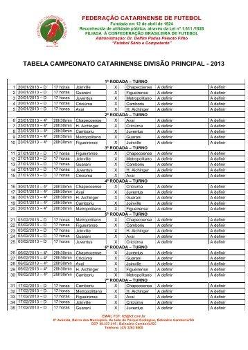 Tabela Campeonato Catarinense Divisão Principal 2013