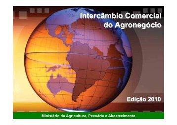 Intercâmbio Comercial do Agronegócio Intercâmbio Comercial do ...