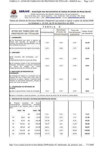 T A B E L A     3 ATOS DO TABELIÃO DE PROTESTO ... - Grupo Serac