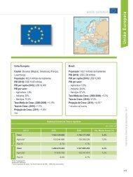 o comércio bilateral brasil – união europeia - Ministério da Agricultura
