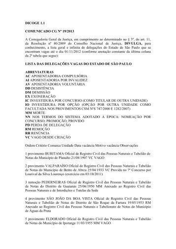 lista das delegações vagas do estado de são paulo - Anoreg/SP