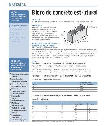 Bloco de concreto estrutural - PiniWeb